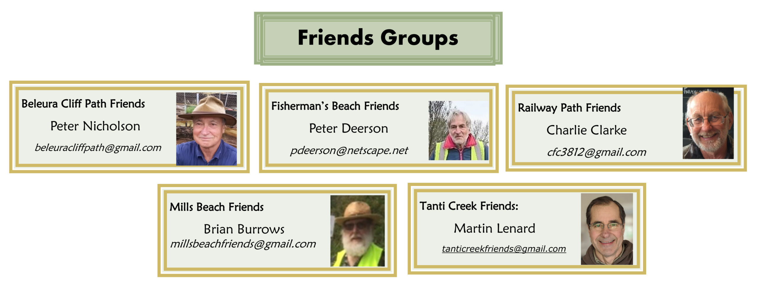 Friends Groups contact information